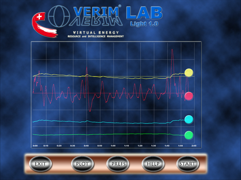 VERIM LAB